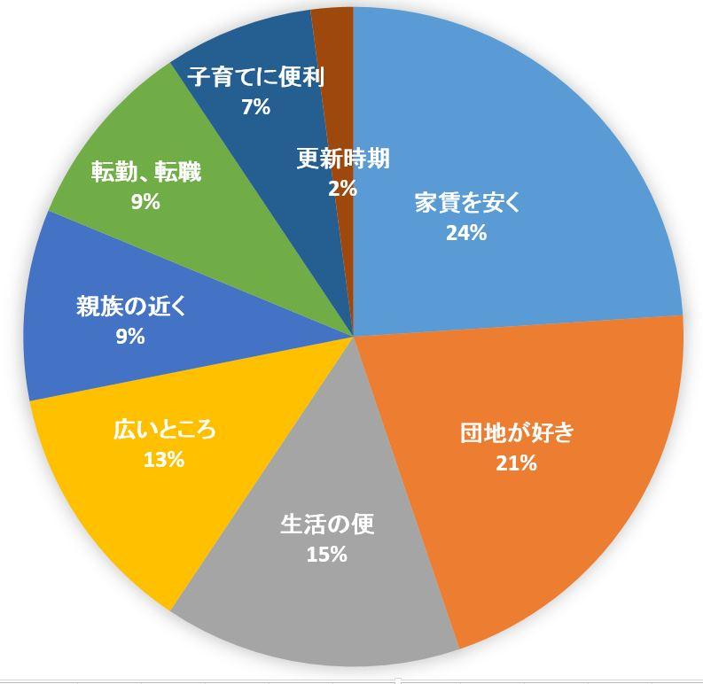 %e3%82%af%e3%82%99%e3%83%a9%e3%83%95%e5%bc%95%e8%b6%8a%e3%81%97%e7%90%86%e7%94%b1
