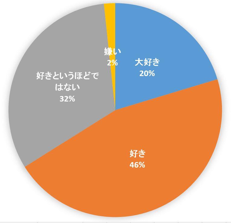 %e3%82%af%e3%82%99%e3%83%a9%e3%83%95%e5%9b%a3%e5%9c%b0%e5%a5%bd%e3%81%8d