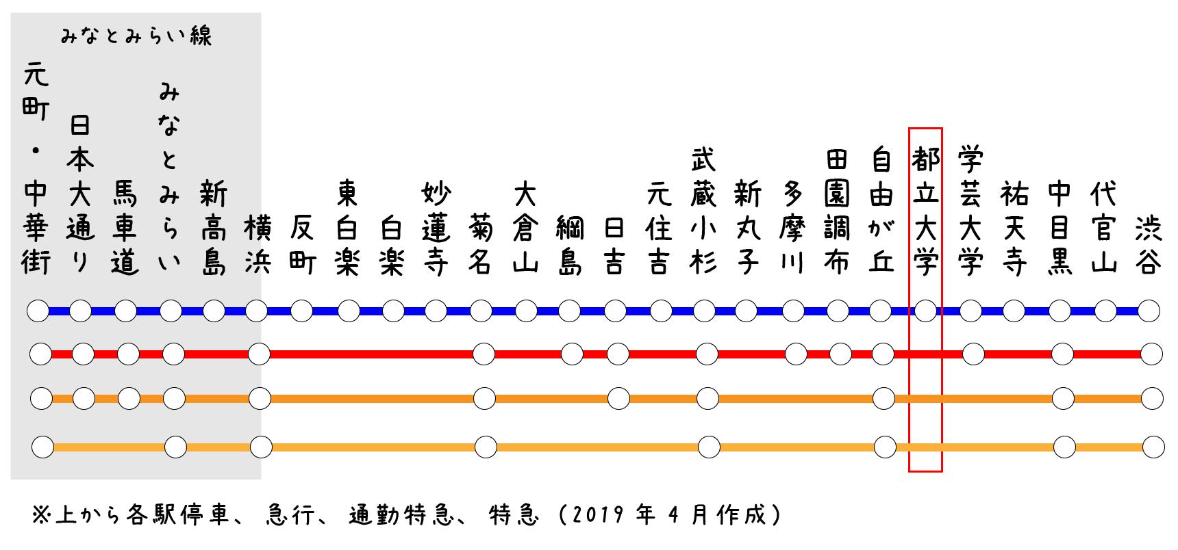 渋谷から東急東横線で5駅。お隣は、人気の街「自由が丘」です。
